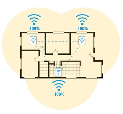 De 5 Mythes van Wifi